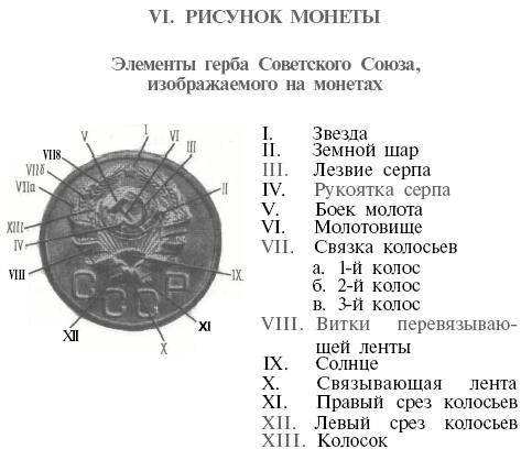 Каталог монет ссср скачать бесплатно редкие 50 копеечные монеты