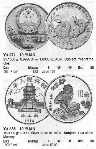 2007 standard catalog of world coins 1901 2000