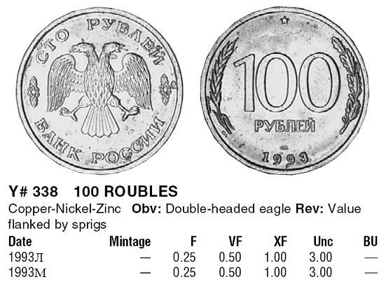 Каталог монет всего мира 2008 Standard Catalog of WORLD COINS. 1901-2000. купить каталог монет всего мира