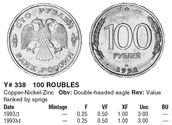 монеты мира каталог фото